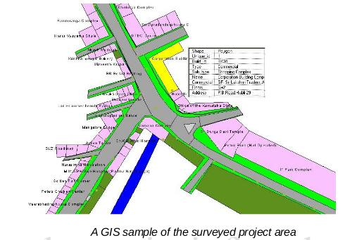 Topographic survey and creation of property Level GIS along the VSNL and Tata Tele Services OFC corridor in Hubli – Dharawad